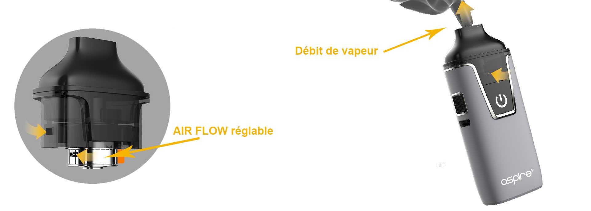 réglage flux d'air